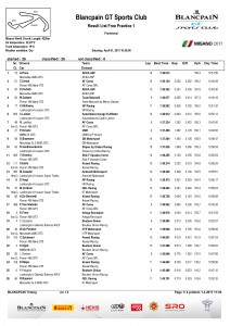 2017_Blancpain_GT_Sports_Club_-_FP1_results